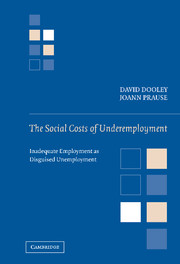The Social Costs of Underemployment