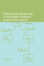 Probabilistic Reasoning in Multiagent Systems