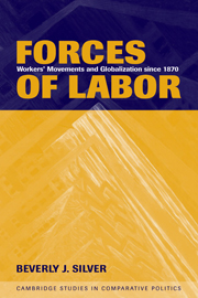 Forces of Labor