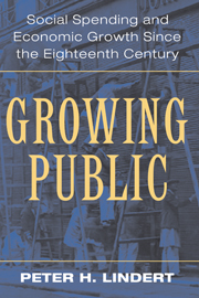 Growing public social spending and economic growth eighteenth social spending and economic growth since the eighteenth century fandeluxe Choice Image