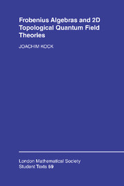 Frobenius Algebras and 2-D Topological Quantum Field Theories