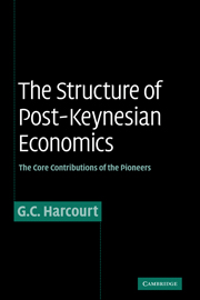 The Structure of Post-Keynesian Economics