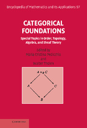 Categorical Foundations