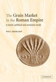 The Grain Market in the Roman Empire