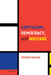 Capitalism, Democracy, and Welfare