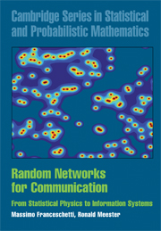 Random Networks for Communication