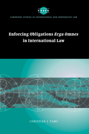 Enforcing Obligations Erga Omnes in International Law