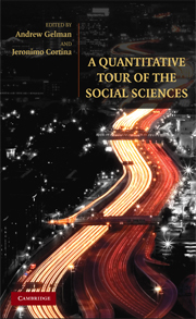 A Quantitative Tour of the Social Sciences