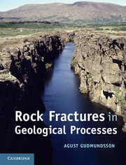Rock Fractures in Geological Processes