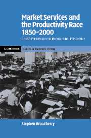 Market Services and the Productivity Race, 1850–2000