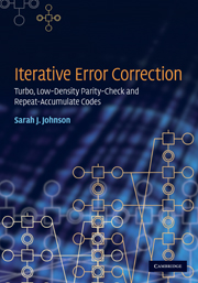 Iterative Error Correction