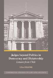 Judges beyond Politics in Democracy and Dictatorship