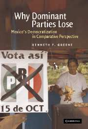 Why Dominant Parties Lose