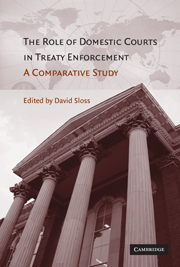 The Role of Domestic Courts in Treaty Enforcement