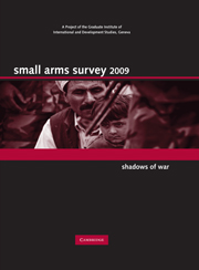 Small Arms Survey 2009