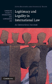 Legitimacy and Legality in International Law
