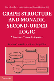 Graph Structure and Monadic Second-Order Logic