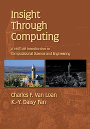 Insight through computing matlab introduction computational science resources for fandeluxe Image collections