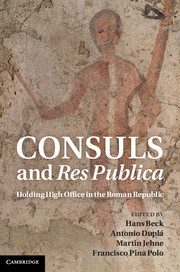Consuls and Res Publica