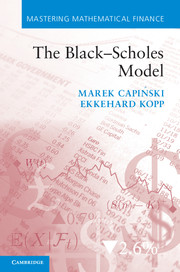 The Black–Scholes Model