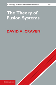 The Theory of Fusion Systems