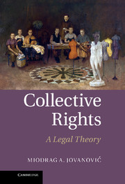 Collective Rights