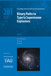 Binary Paths to Type Ia Supernovae Explosions (IAU S281)