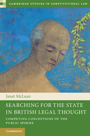Searching for the State in British Legal Thought