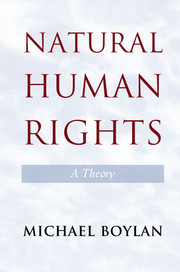 Natural Human Rights