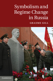 Symbolism and Regime Change in Russia
