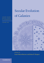 Secular Evolution of Galaxies