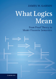What Logics Mean