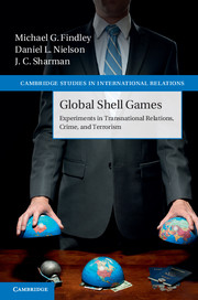 Global Shell Games