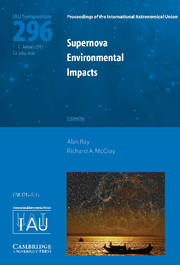 Supernova Environmental Impacts (IAU S296)
