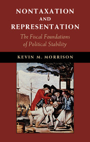 Nontaxation and Representation