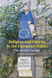 Religion and Politics in the European Union