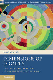 Dimensions of Dignity