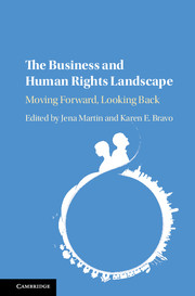 The Business and Human Rights Landscape