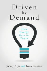 Driven by Demand
