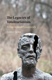 The Legacies of Totalitarianism