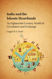 India and the Islamic Heartlands