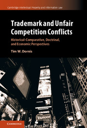Trademark and Unfair Competition Conflicts