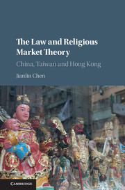 The Law and Religious Market Theory