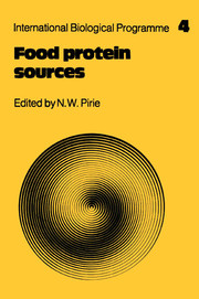 Food Protein Sources