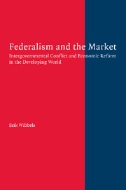 Federalism and the Market