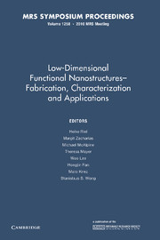 Low-Dimensional Functional Nanostructures—Fabrication, Characterization and Applications
