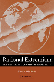Rational Extremism