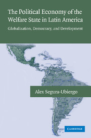 The Political Economy of the Welfare State in Latin America
