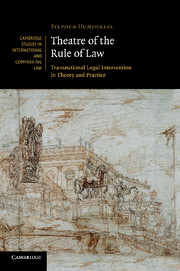 Theatre of the Rule of Law