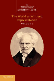 Schopenhauer: 'The World as Will and Representation'